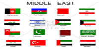Exports Client in Middle East Country