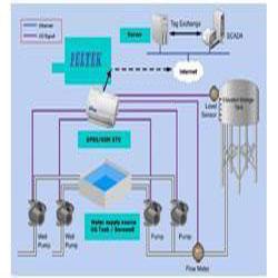 Pump House Automation