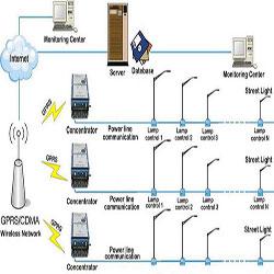 GPRS Street Light Automation