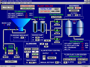 SCADA SOFTWARE as per client need